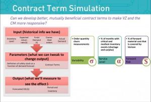systems optimization internship