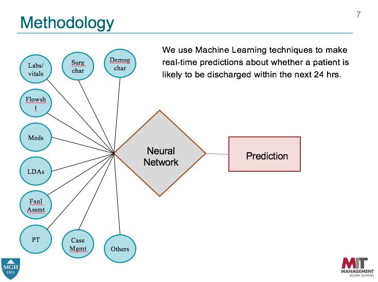 Internships | Data Analysis and Analytics | MIT Leaders for Global