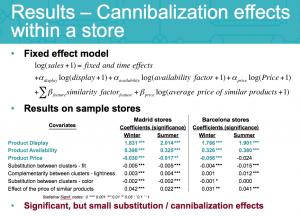 Analytics Retail Store Inventory