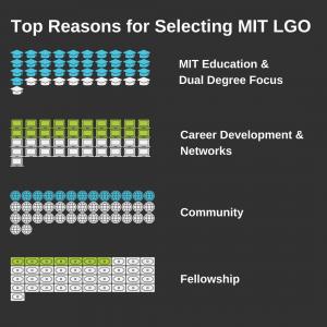LGO '23 profile blog graphic 2