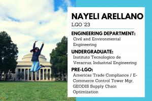 Nayeli Arellano LGO 23 New Class Feature